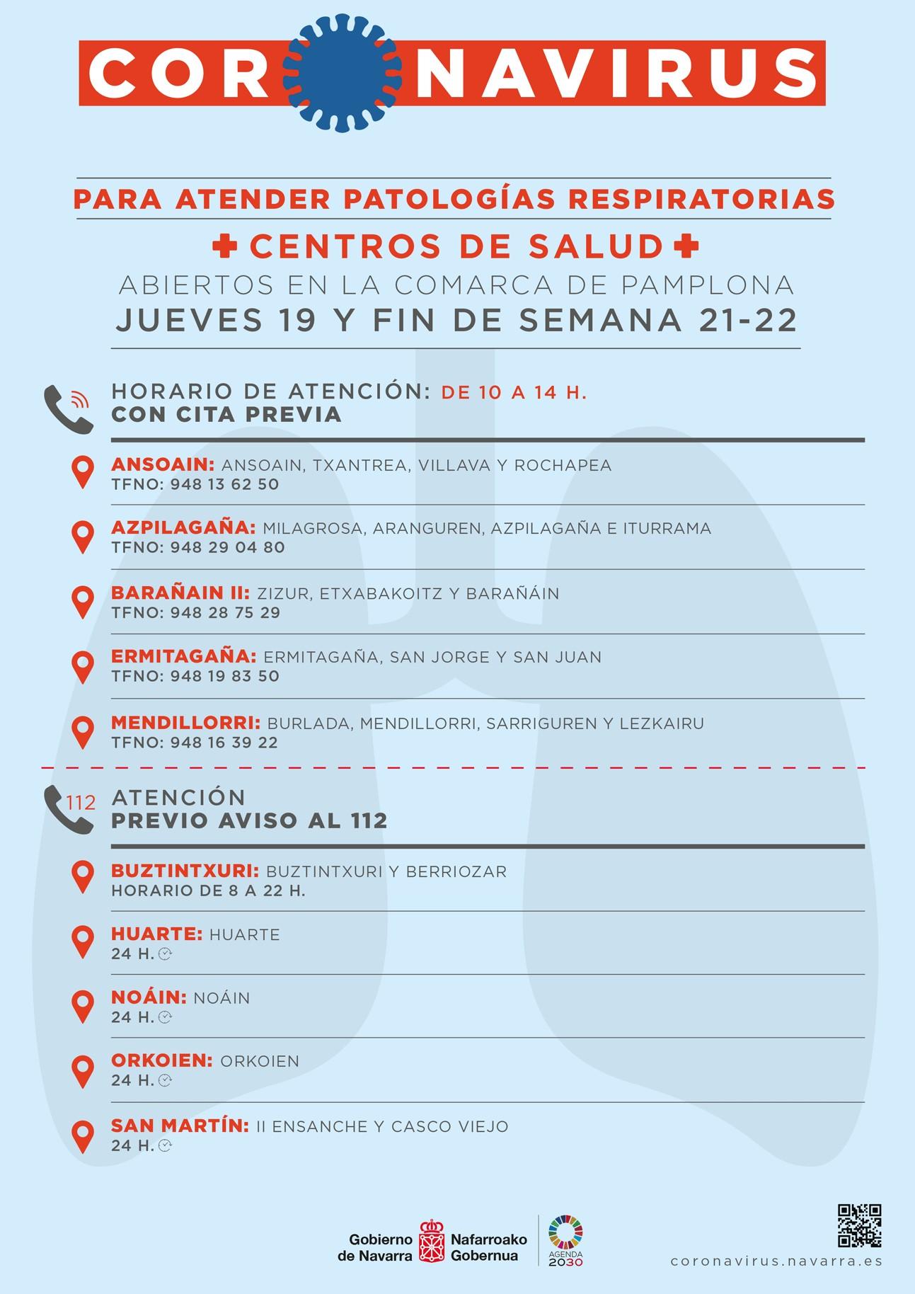 Centros De Salud Pamplona