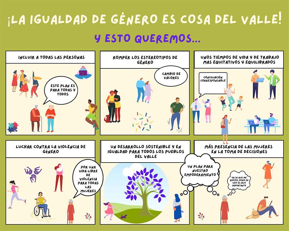 Plan1 Igualdad Egues